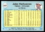 1982 Fleer #547  John Verhoeven  Back Thumbnail