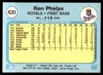 1982 Fleer #420  Ken Phelps  Back Thumbnail