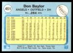 1982 Fleer #451  Don Baylor  Back Thumbnail