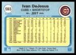1982 Fleer #593  Ivan DeJesus  Back Thumbnail