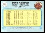 1982 Fleer #530  Dave Kingman  Back Thumbnail