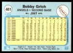 1982 Fleer #461  Bobby Grich  Back Thumbnail