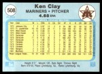 1982 Fleer #508  Ken Clay  Back Thumbnail