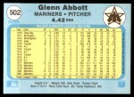 1982 Fleer #502  Glenn Abbott  Back Thumbnail