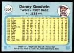 1982 Fleer #554  Danny Goodwin  Back Thumbnail