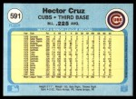 1982 Fleer #591  Hector Cruz  Back Thumbnail