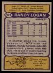 1979 Topps #424  Randy Logan  Back Thumbnail