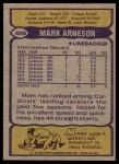 1979 Topps #408  Mark Arneson  Back Thumbnail