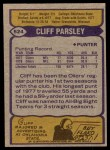 1979 Topps #524  Cliff Parsley  Back Thumbnail