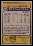 1979 Topps #424  Randy Logan  Back Thumbnail