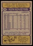 1979 Topps #350  Ken Houston  Back Thumbnail