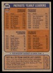 1976 Topps #466   Patriots Team Checklist Back Thumbnail