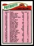 1977 Topps #216   Patriots Team Checklist Front Thumbnail