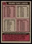 1977 Topps #206   Browns Team Checklist Back Thumbnail