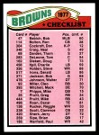 1977 Topps #206   Browns Team Checklist Front Thumbnail