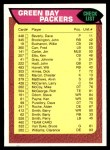 1976 Topps #460   Packers Team Checklist Front Thumbnail