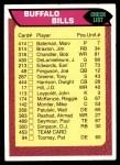 1976 Topps #453   Bills Team Checklist Front Thumbnail