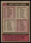 1977 Topps #217   Saints Team Checklist Back Thumbnail