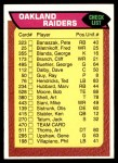 1976 Topps #470   Raiders Team Checklist Front Thumbnail