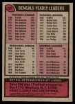1977 Topps #205   Bengals Team Checklist Back Thumbnail