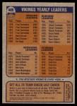 1976 Topps #465   Vikings Team Checklist Back Thumbnail