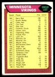 1976 Topps #465   Vikings Team Checklist Front Thumbnail