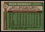 1976 Topps #251  Rick Monday  Back Thumbnail