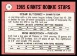 1969 Topps #16   -  Cesar Guitierrez / Rich Robertson Giants Rookies Back Thumbnail