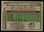 1976 Topps #78  Cecil Cooper  Back Thumbnail