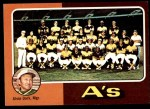 1975 Topps Mini #561   -  Al Dark Athletics Team Checklist Front Thumbnail