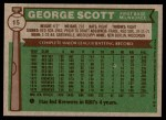 1976 Topps #15  George Scott  Back Thumbnail