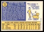 1970 Topps #336  Del Unser  Back Thumbnail
