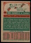 1973 Topps #195  Mel Daniels  Back Thumbnail