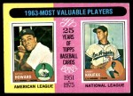 1975 Topps #201   -  Sandy Koufax / Elston Howard 1963 MVPs Front Thumbnail