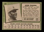 1971 Topps #282  Jose Pagan  Back Thumbnail