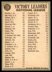 1967 Topps #236   -  Bob Gibson / Sandy Koufax / Juan Marichal / Gaylord Perry NL Pitching Leaders Back Thumbnail