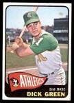 1965 Topps #168  Dick Green  Front Thumbnail
