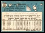 1965 Topps #380  Rocky Colavito  Back Thumbnail