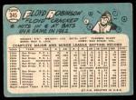 1965 Topps #345  Floyd Robinson  Back Thumbnail