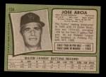 1971 Topps #134   -  Jose Arcia    Back Thumbnail