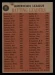 1962 Topps #51   -  Norm Cash / Jimmy Piersall / Al Kaline / Elston Howard AL Batting Leaders Back Thumbnail
