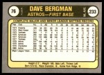 1981 Fleer #76  Dave Bergman  Back Thumbnail