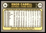 1981 Fleer #58  Enos Cabell  Back Thumbnail