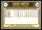 1981 Fleer #71  Dave Smith  Back Thumbnail