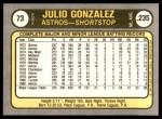 1981 Fleer #73  Julio Gonzalez  Back Thumbnail