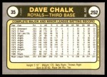 1981 Fleer #35  Dave Chalk  Back Thumbnail