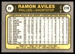 1981 Fleer #23  Ramon Aviles  Back Thumbnail
