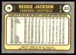 1981 Fleer #79  Reggie Jackson  Back Thumbnail