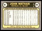 1981 Fleer #46  John Wathan  Back Thumbnail