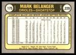 1981 Fleer #175  Mark Belanger  Back Thumbnail